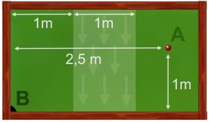 tavolo biliardo 2