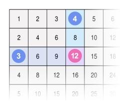 partciolare tavola con caso 3x4_