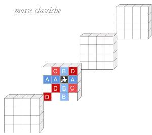 cubo3d212