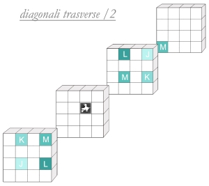 cubo3d4