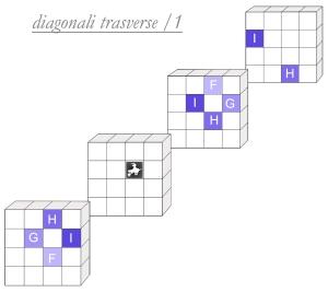 cubo3d5