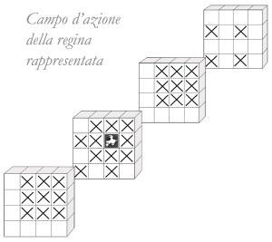 cubo4_campo-di-azione