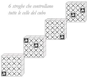 cubo4_cubo-coperto